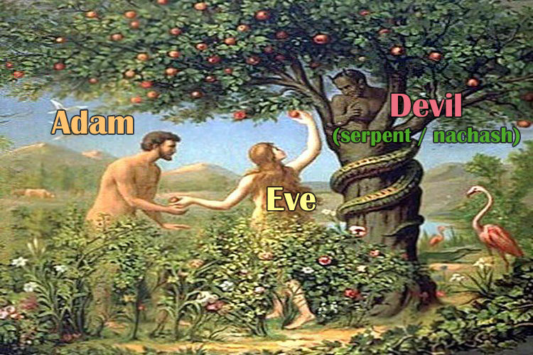 Cain and Abel Were Twins: Satan Impregnated Eve and So Did Adam! (Videos)