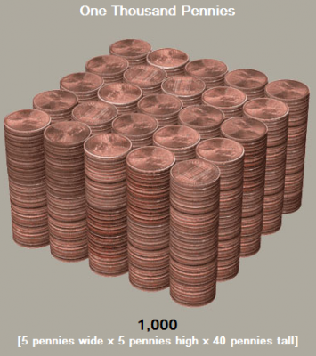 Attached Image: thousand-pennies.png