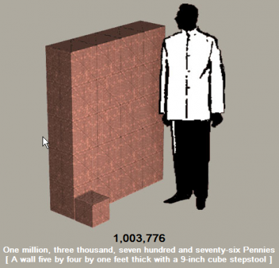 Attached Image: million-pennies.png